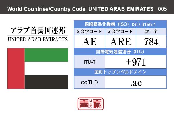 国名:アラブ首長国連邦/UNITED ARAB EMIRATES 国際標準化機構 ISO 3166-1 [ 2文字コード:AE , 3文字コード:ARE , 数字:784 ] 国際電気通信連合 ITU-T:+971 国別トップレベルドメイン ccTLD:.ae