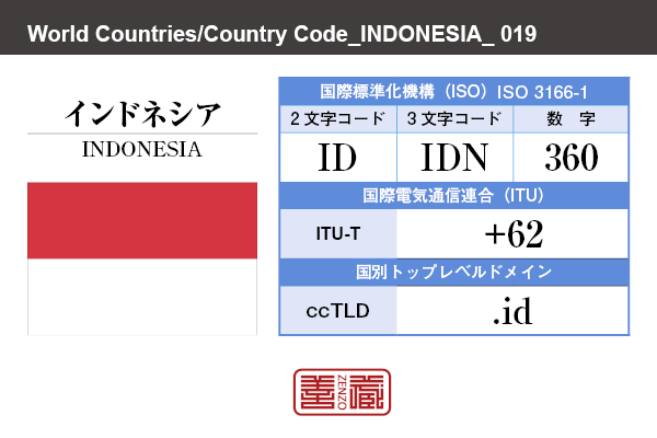 国名:インドネシア/INDONESIA 国際標準化機構 ISO 3166-1 [ 2文字コード:ID , 3文字コード:IDN , 数字:360 ] 国際電気通信連合 ITU-T:+62 国別トップレベルドメイン ccTLD:.id