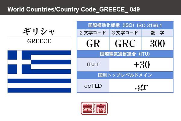 国名:ギリシャ/GREECE 国際標準化機構 ISO 3166-1 [ 2文字コード:GR , 3文字コード:GRC , 数字:300 ] 国際電気通信連合 ITU-T:+30 国別トップレベルドメイン ccTLD:.gr