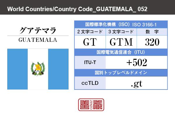 国名:グアテマラ/GUATEMALA 国際標準化機構 ISO 3166-1 [ 2文字コード:GT , 3文字コード:GTM , 数字:320 ] 国際電気通信連合 ITU-T:+502 国別トップレベルドメイン ccTLD:.gt