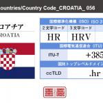 クロアチア/CROATIA