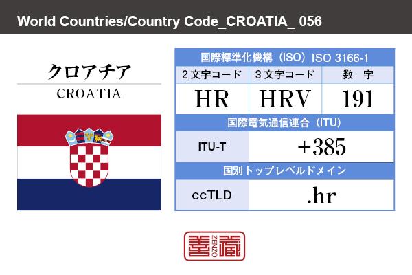 国名:クロアチア/CROATIA 国際標準化機構 ISO 3166-1 [ 2文字コード:HR , 3文字コード:HRV , 数字:191 ] 国際電気通信連合 ITU-T:+385 国別トップレベルドメイン ccTLD:.hr