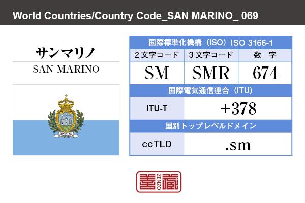 国名:サンマリノ/SAN MARINO 国際標準化機構 ISO 3166-1 [ 2文字コード:SM , 3文字コード:SMR , 数字:674 ] 国際電気通信連合 ITU-T:+378 国別トップレベルドメイン ccTLD:.sm