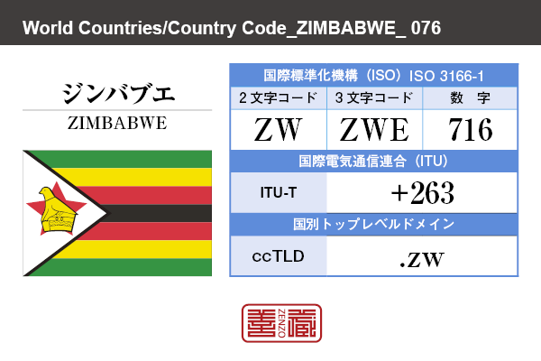 国名:ジンバブエ/ZIMBABWE 国際標準化機構 ISO 3166-1 [ 2文字コード:ZW , 3文字コード:ZWE , 数字:716 ] 国際電気通信連合 ITU-T:+263 国別トップレベルドメイン ccTLD:.zw