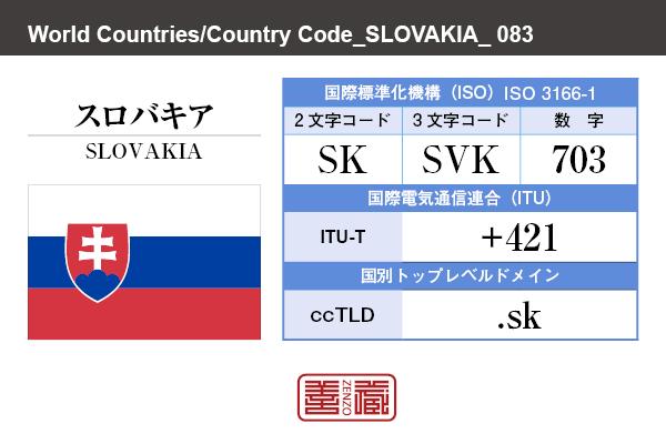 国名:スロバキア/SLOVAKIA 国際標準化機構 ISO 3166-1 [ 2文字コード:SK , 3文字コード:SVK , 数字:703 ] 国際電気通信連合 ITU-T:+421 国別トップレベルドメイン ccTLD:.sk