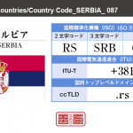 セルビア/SERBIA