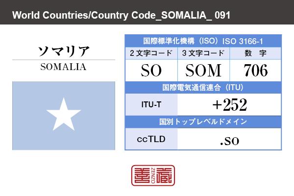 国名:ソマリア/SOMALIA 国際標準化機構 ISO 3166-1 [ 2文字コード:SO , 3文字コード:SOM , 数字:706 ] 国際電気通信連合 ITU-T:+252 国別トップレベルドメイン ccTLD:.so