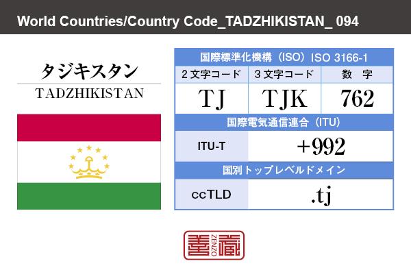 国名:タジキスタン/TADZHIKISTAN 国際標準化機構 ISO 3166-1 [ 2文字コード:TJ , 3文字コード:TJK , 数字:762 ] 国際電気通信連合 ITU-T:+992 国別トップレベルドメイン ccTLD:.tj