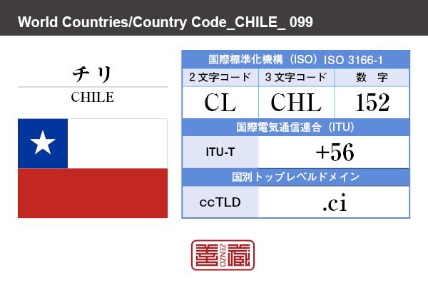 国名:チリ/CHILE 国際標準化機構 ISO 3166-1 [ 2文字コード:CL , 3文字コード:CHL , 数字:152 ] 国際電気通信連合 ITU-T:+56 国別トップレベルドメイン ccTLD:.ci