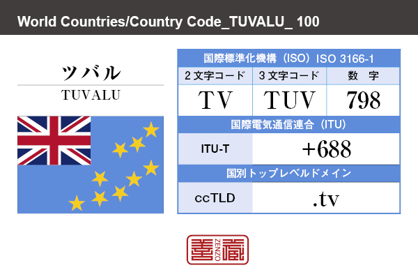 国名:ツバル/TUVALU 国際標準化機構 ISO 3166-1 [ 2文字コード:TV , 3文字コード:TUV , 数字:798 ] 国際電気通信連合 ITU-T:+688 国別トップレベルドメイン ccTLD:.tv