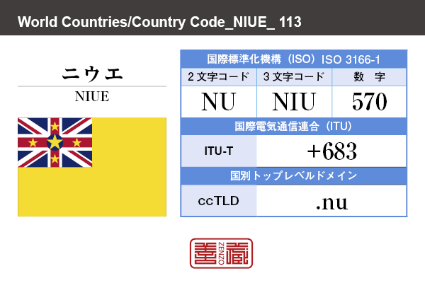 国名:ニウエ/NIUE 国際標準化機構 ISO 3166-1 [ 2文字コード:NU , 3文字コード:NIU , 数字:570 ] 国際電気通信連合 ITU-T:+683 国別トップレベルドメイン ccTLD:.nu