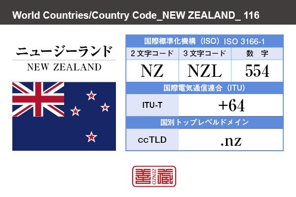 国名:ニュージーランド/NEW ZEALAND 国際標準化機構 ISO 3166-1 [ 2文字コード:NZ , 3文字コード:NZL , 数字:554 ] 国際電気通信連合 ITU-T:+64 国別トップレベルドメイン ccTLD:.nz