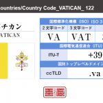 バチカン/VATICAN