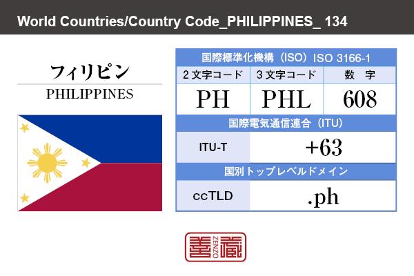 国名:フィリピン/PHILIPPINES 国際標準化機構 ISO 3166-1 [ 2文字コード:PH , 3文字コード:PHL , 数字:608 ] 国際電気通信連合 ITU-T:+63 国別トップレベルドメイン ccTLD:.ph