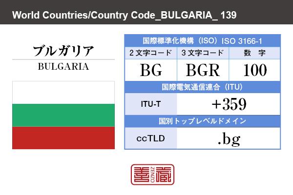 国名:ブルガリア/BULGARIA 国際標準化機構 ISO 3166-1 [ 2文字コード:BG , 3文字コード:BGR , 数字:100 ] 国際電気通信連合 ITU-T:+359 国別トップレベルドメイン ccTLD:.bg