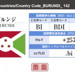 ブルンジ/BURUNDI