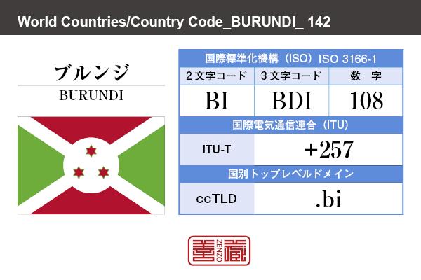 国名:ブルンジ/BURUNDI 国際標準化機構 ISO 3166-1 [ 2文字コード:BI , 3文字コード:BDI , 数字:108 ] 国際電気通信連合 ITU-T:+257 国別トップレベルドメイン ccTLD:.bi