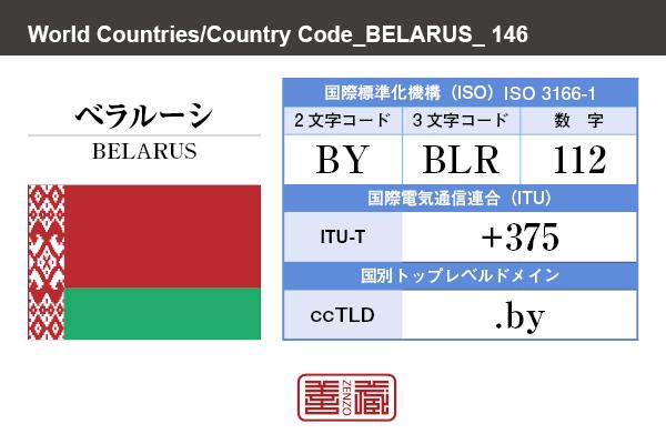 国名:ベラルーシ/BELARUS 国際標準化機構 ISO 3166-1 [ 2文字コード:BY , 3文字コード:BLR , 数字:112 ] 国際電気通信連合 ITU-T:+375 国別トップレベルドメイン ccTLD:.by