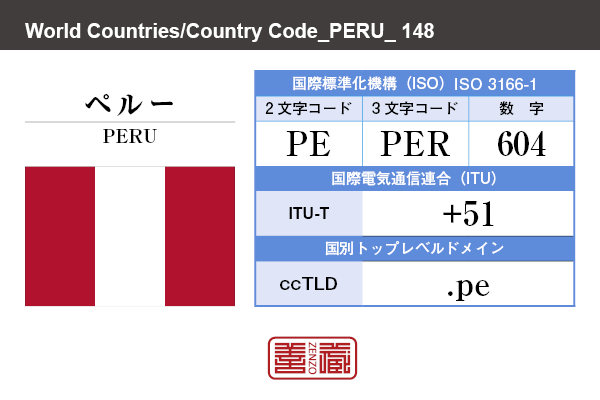 国名:ペルー/PERU 国際標準化機構 ISO 3166-1 [ 2文字コード:PE , 3文字コード:PER , 数字:604 ] 国際電気通信連合 ITU-T:+51 国別トップレベルドメイン ccTLD:.pe