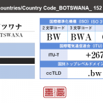 ボツワナ/BOTSWANA