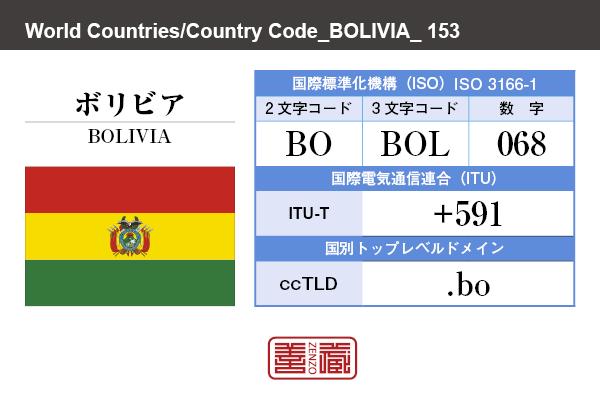 国名:ボリビア/BOLIVIA 国際標準化機構 ISO 3166-1 [ 2文字コード:BO , 3文字コード:BOL , 数字:068 ] 国際電気通信連合 ITU-T:+591 国別トップレベルドメイン ccTLD:.bo