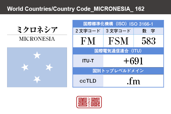 国名:ミクロネシア/MICRONESIA 国際標準化機構 ISO 3166-1 [ 2文字コード:FM , 3文字コード:FSM , 数字:583 ] 国際電気通信連合 ITU-T:+691 国別トップレベルドメイン ccTLD:.fm