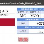 モナコ/MONACO