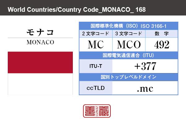国名:モナコ/MONACO 国際標準化機構 ISO 3166-1 [ 2文字コード:MC , 3文字コード:MCO , 数字:492 ] 国際電気通信連合 ITU-T:+377 国別トップレベルドメイン ccTLD:.mc