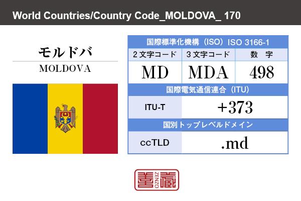 国名:モルドバ/MOLDOVA 国際標準化機構 ISO 3166-1 [ 2文字コード:MD , 3文字コード:MDA , 数字:498 ] 国際電気通信連合 ITU-T:+373 国別トップレベルドメイン ccTLD:.md
