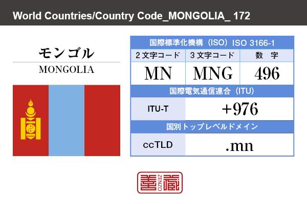 国名:モンゴル/MONGOLIA 国際標準化機構 ISO 3166-1 [ 2文字コード:MN , 3文字コード:MNG , 数字:496 ] 国際電気通信連合 ITU-T:+976 国別トップレベルドメイン ccTLD:.mn