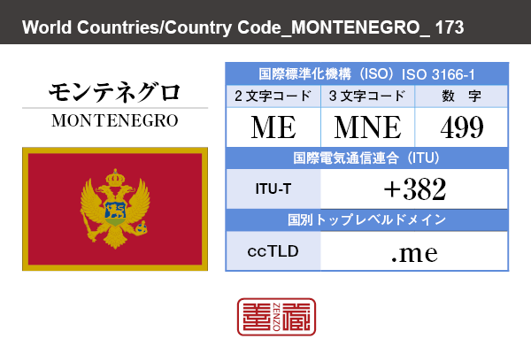 国名:モンテネグロ/MONTENEGRO 国際標準化機構 ISO 3166-1 [ 2文字コード:ME , 3文字コード:MNE , 数字:499 ] 国際電気通信連合 ITU-T:+382 国別トップレベルドメイン ccTLD:.me