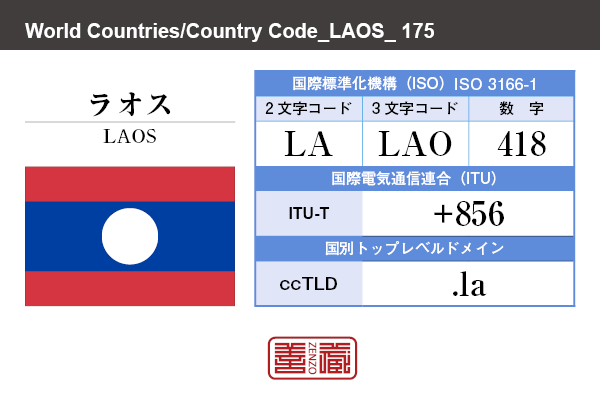 国名:ラオス/LAOS 国際標準化機構 ISO 3166-1 [ 2文字コード:LA , 3文字コード:LAO , 数字:418 ] 国際電気通信連合 ITU-T:+856 国別トップレベルドメイン ccTLD:.la