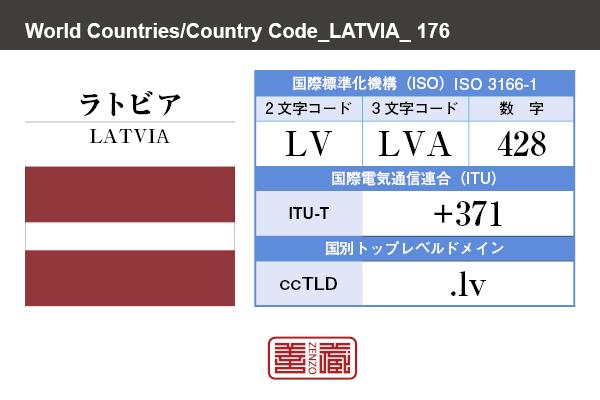 国名:ラトビア/LATVIA 国際標準化機構 ISO 3166-1 [ 2文字コード:LV , 3文字コード:LVA , 数字:428 ] 国際電気通信連合 ITU-T:+371 国別トップレベルドメイン ccTLD:.lv
