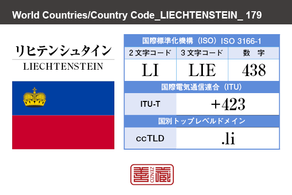 国名:リヒテンシュタイン/LIECHTENSTEIN 国際標準化機構 ISO 3166-1 [ 2文字コード:LI , 3文字コード:LIE , 数字:438 ] 国際電気通信連合 ITU-T:+423 国別トップレベルドメイン ccTLD:.li