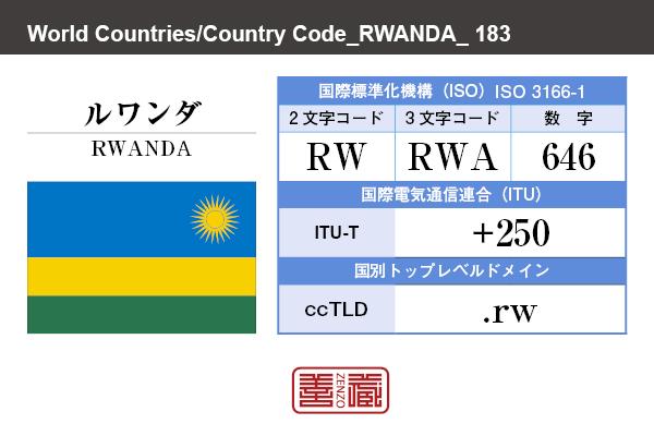 国名:ルワンダ/RWANDA 国際標準化機構 ISO 3166-1 [ 2文字コード:RW , 3文字コード:RWA , 数字:646 ] 国際電気通信連合 ITU-T:+250 国別トップレベルドメイン ccTLD:.rw