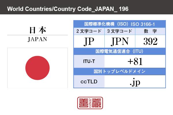 国名:日本/JAPAN 国際標準化機構 ISO 3166-1 [ 2文字コード:JP , 3文字コード:JPN , 数字:392 ] 国際電気通信連合 ITU-T:+81 国別トップレベルドメイン ccTLD:.jp