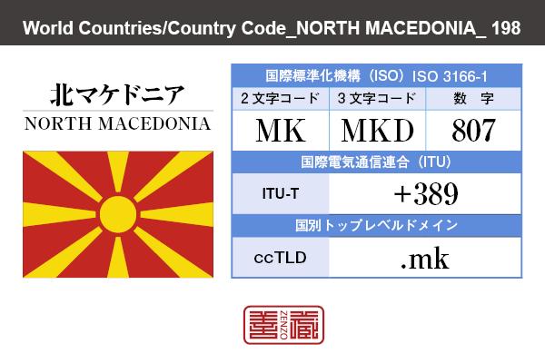 国名:北マケドニア/NORTH MACEDONIA 国際標準化機構 ISO 3166-1 [ 2文字コード:MK , 3文字コード:MKD , 数字:807 ] 国際電気通信連合 ITU-T:+389 国別トップレベルドメイン ccTLD:.mk