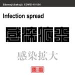 感染拡大 かんせんかくだい 新型コロナウイルス感染症関連用語(漢字表記)を角字で表現してみました。用語についても簡単に解説しています。